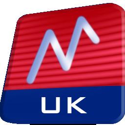 Metrictrade London Stock Exchange